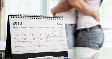 Why Track Your Ovulation?