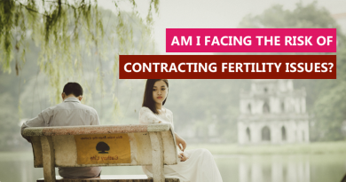 Am I facing the risk of contracting Fertility issues?